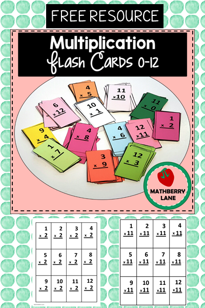 Free Resource Multiplication Times Tables Fluency